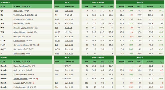 kate fantasy team